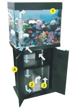 Sell 180L Marine Tank with overflow chamber & cabinet